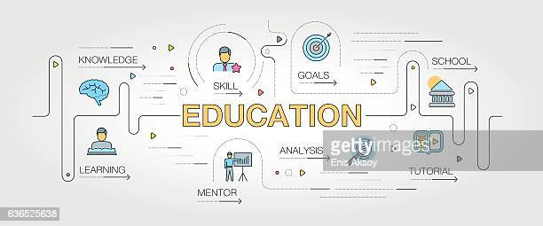 Education banner and icons