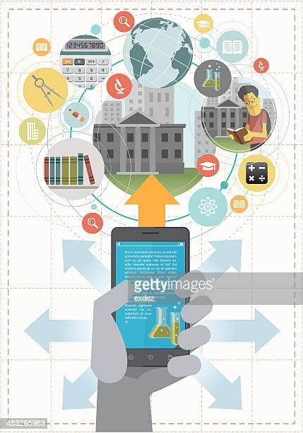 Educação por smartphone.