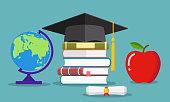 Education concept. Graduate hat, globe, books