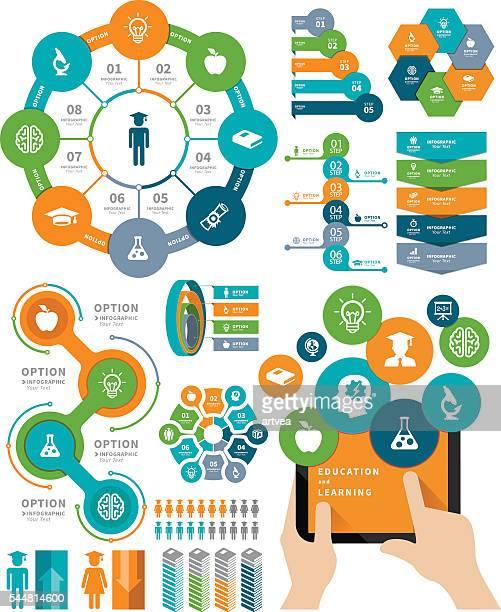 Concept de l'éducation et de la formation