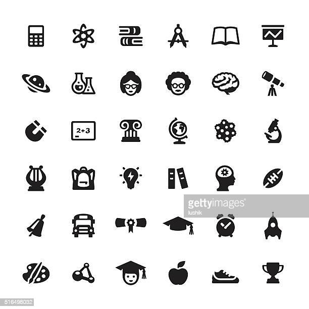 Education & Graduation vector symbols and icons