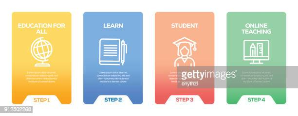 Education Infographic Design Template