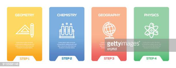 education infographic design template - educational subject stock illustrations