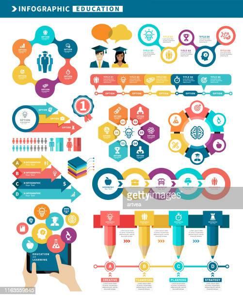 illustrazioni stock, clip art, cartoni animati e icone di tendenza di elementi infografici per l'istruzione - esplosione demografica