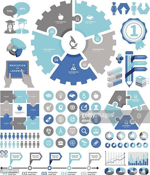 bildung infografiken anzeigen - nanotechnologie stock-grafiken, -clipart, -cartoons und -symbole