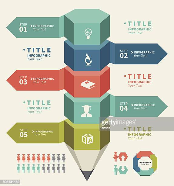 education infographic - high school student stock illustrations, clip art, cartoons, & icons
