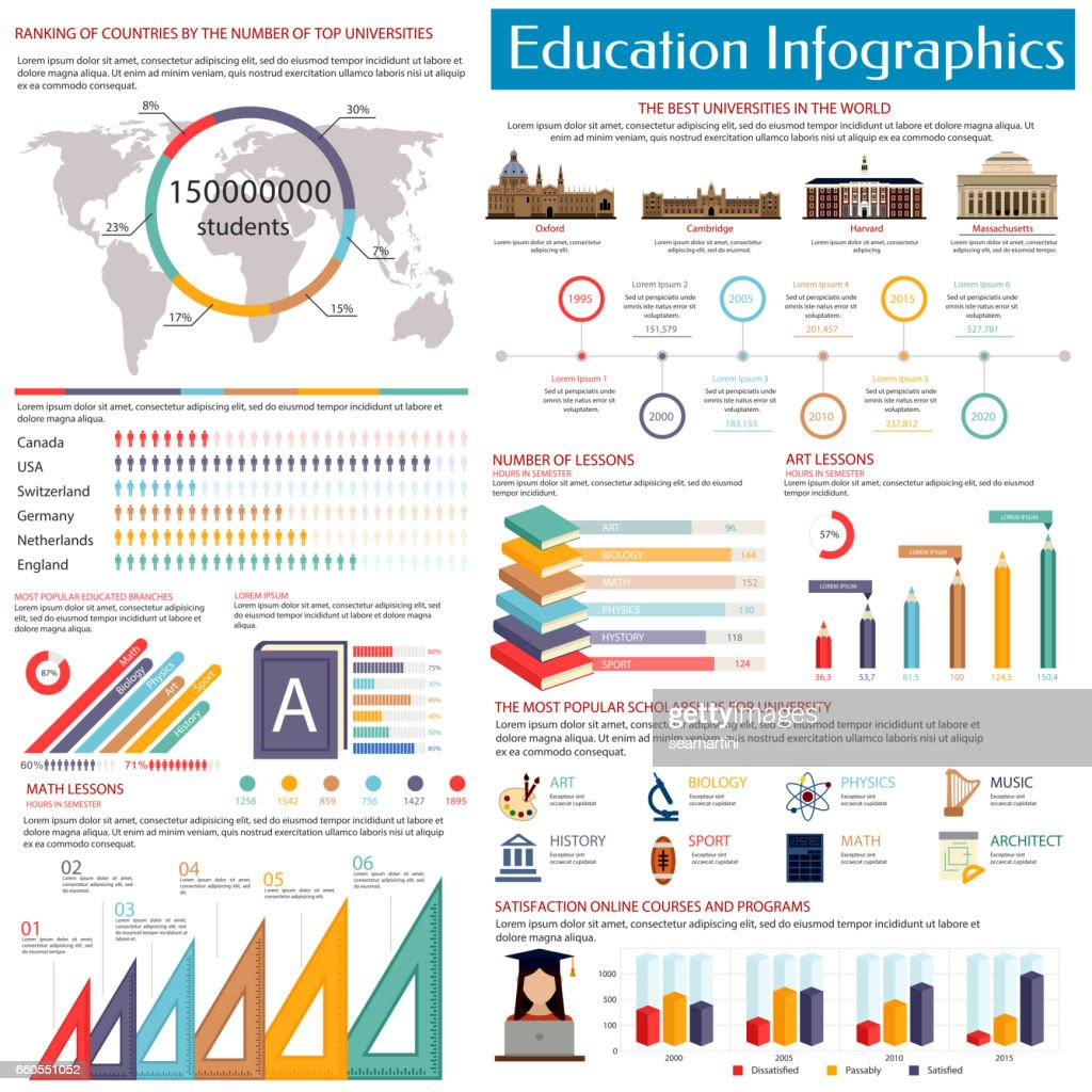 Education infographics design template, flat style