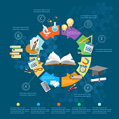 Education infographics open book of knowledge background