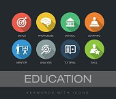 Education keywords with icons
