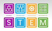 STEM education - science, technology, engineering and mathematics.