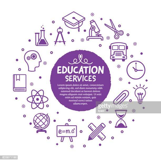 Education Services Poster