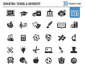 Education Vector Icons // Premium Series