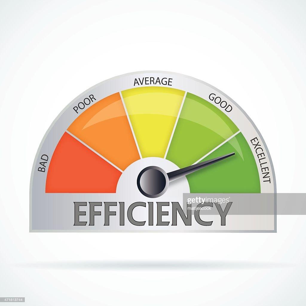 Efficiency chart