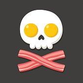 Eggs and bacon skull