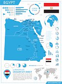 Egypt - infographic map - Illustration
