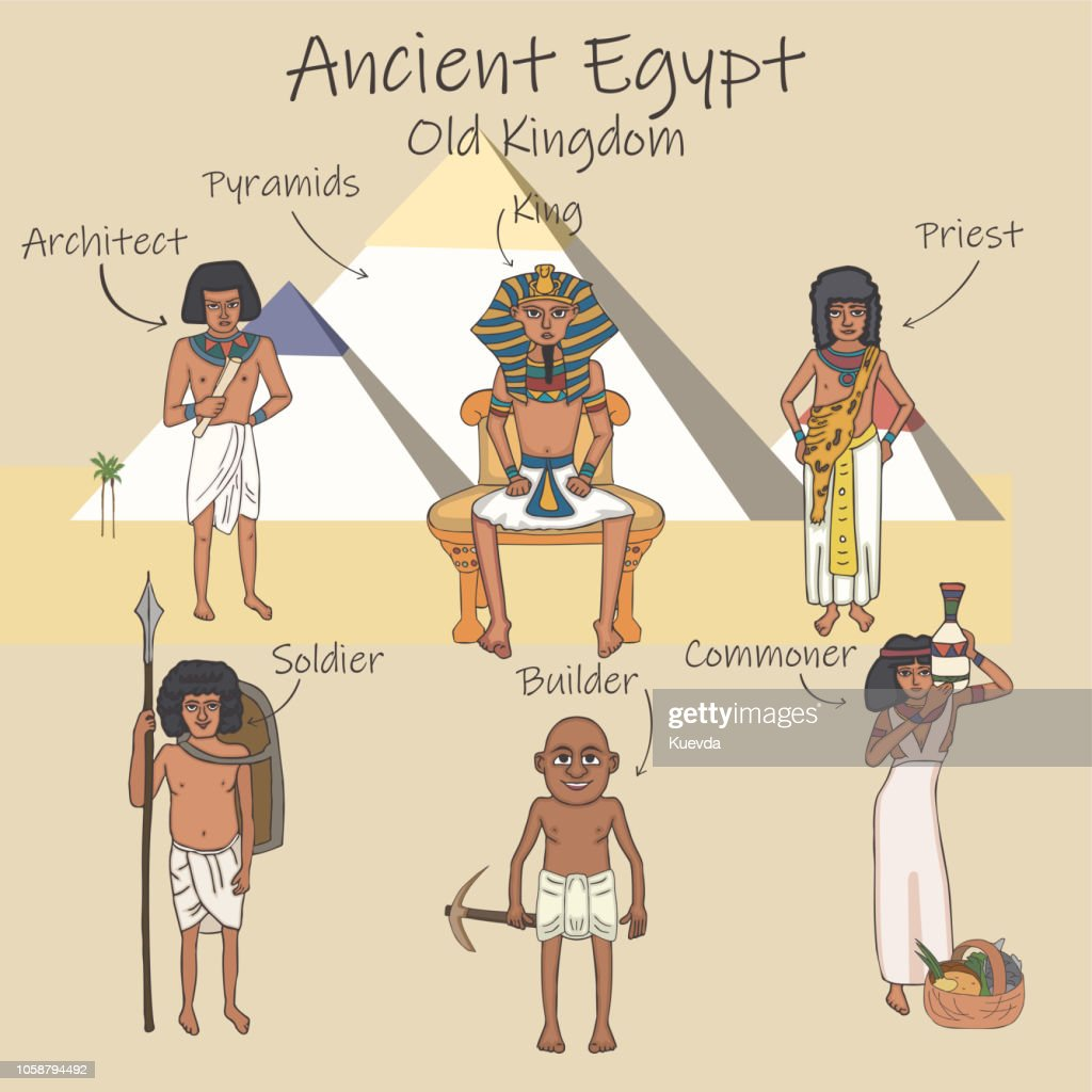 egyptian old kingdom cartoon set