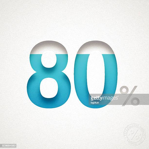 Eighty Percent Design (80%) - Blue number on Watercolor Paper