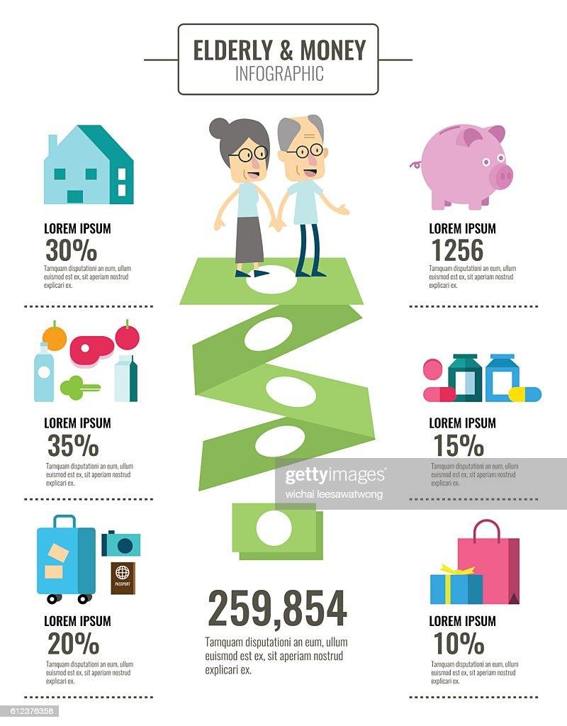 Elderly people and money saving info graphics.