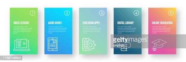 e-learning infographic design template mit icons und 5 optionen oder schritten für prozessdiagramm, präsentationen, workflow-layout, banner, flussdiagramm, infografik. - bildschirmpräsentation stock-grafiken, -clipart, -cartoons und -symbole