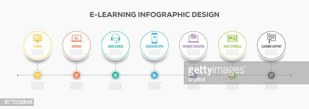 E-Learning Infographics Timeline Design with Icons