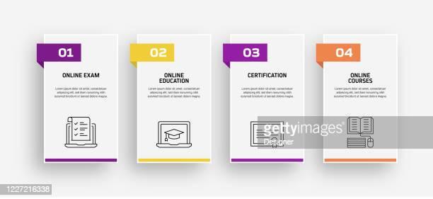 illustrations, cliparts, dessins animés et icônes de e-learning, online education, home schooling related process infographic template. graphique de chronologie des processus. mise en page de flux de travail avec des icônes linéaires - graphisme d'information
