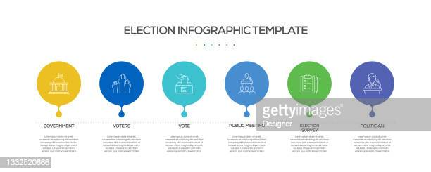 election related process infographic template. process timeline chart. workflow layout with linear icons - activist icon stock illustrations