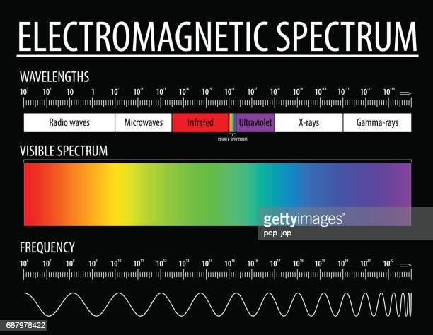 electromagnetic spectrum and visible light - conspiracy stock illustrations, clip art, cartoons, & icons