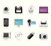Electronic and Computer Equipment