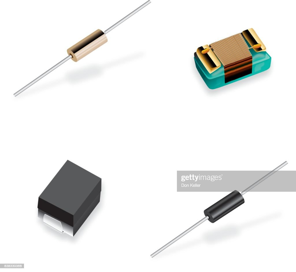 Electronic RF and Power Inductors