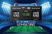 Electronic scoreboard football wallpaper