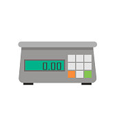 Electronic weights. vector