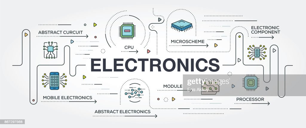 Electronics banner and icons