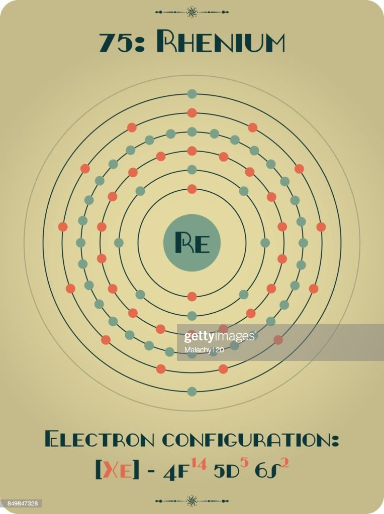 Element of Rhenium