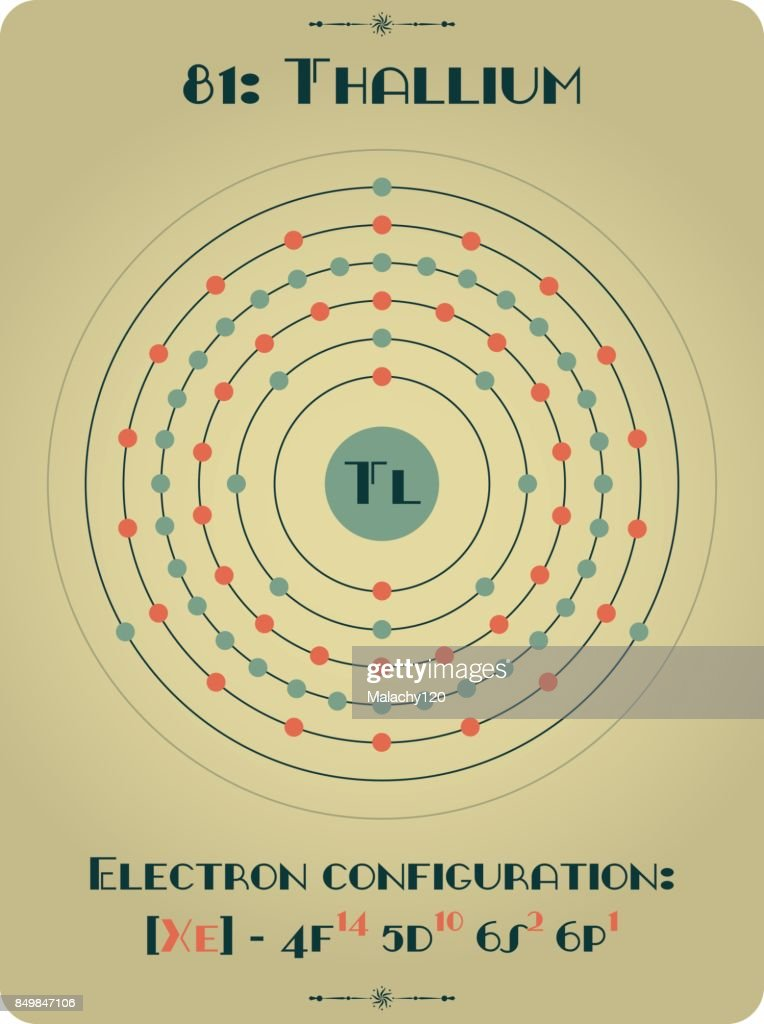Element of Thallium
