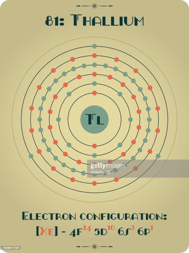 Element of Thallium