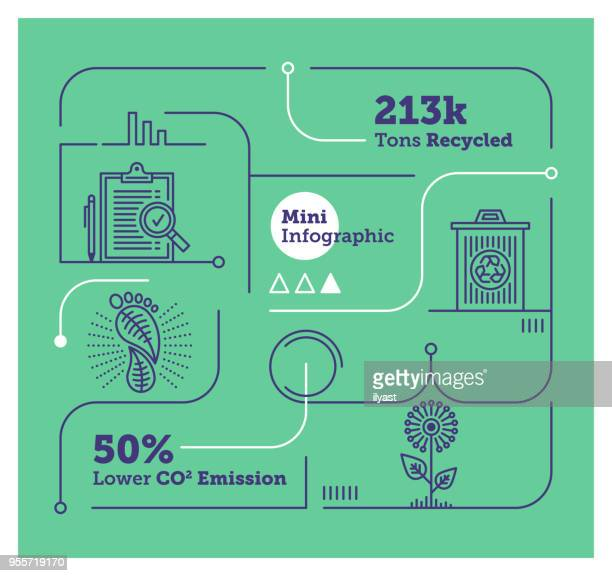 Emission Mini Infographic