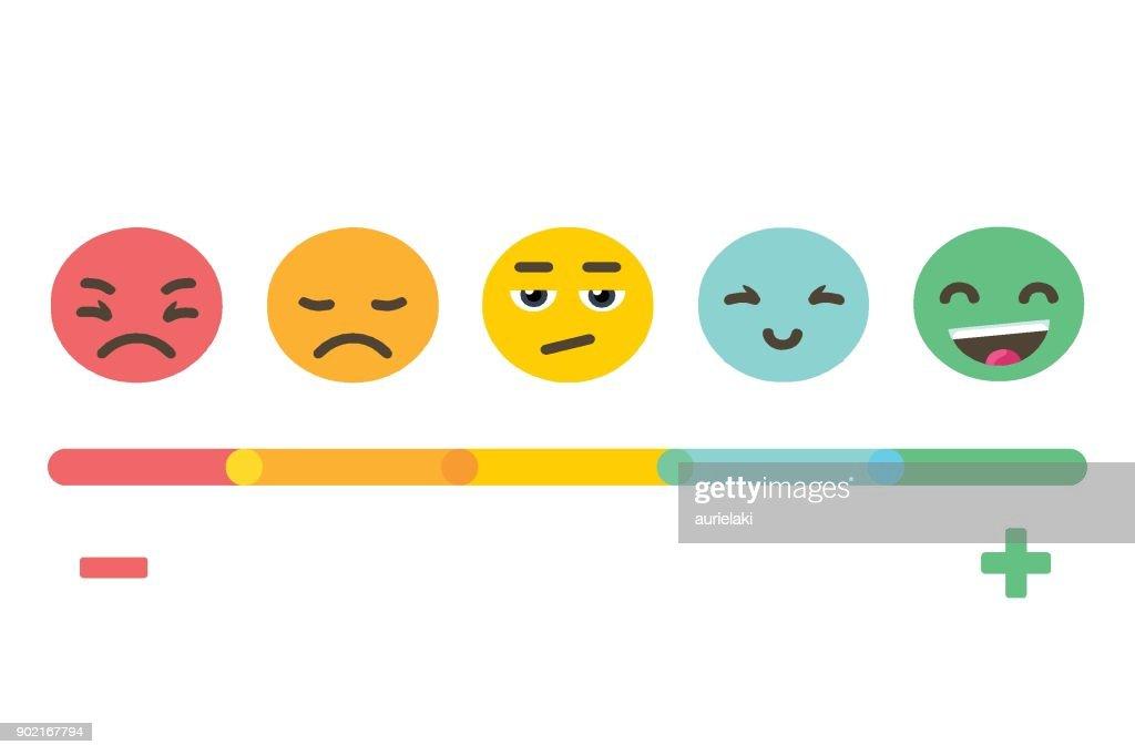 Emoji Feedback Emotions Scale