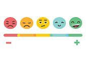 Emoji Feedback Emotions Scale
