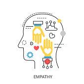 Empathy vector illustration concept.
