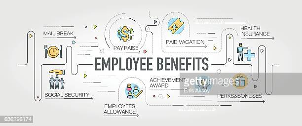 employee benefits banner and icons - incentive stock illustrations, clip art, cartoons, & icons