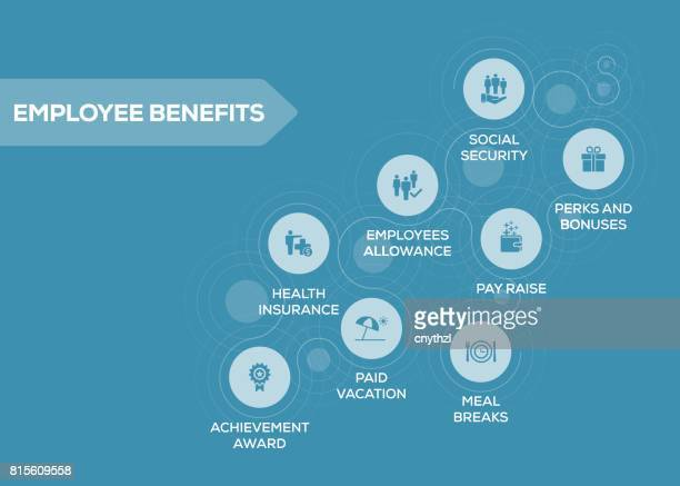 Employee Benefits Icons with Keywords