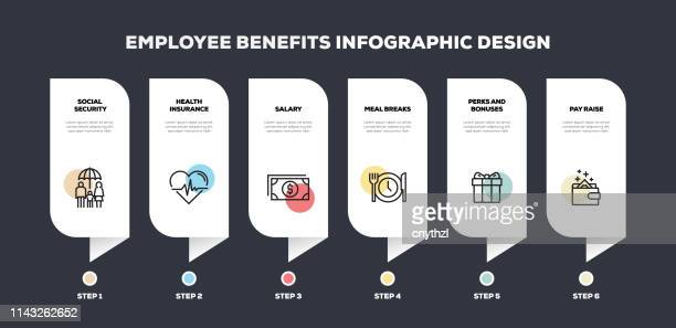 employee benefits related infographic design - incentive stock illustrations, clip art, cartoons, & icons