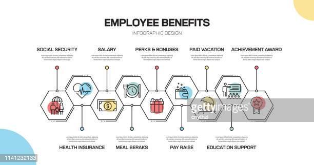 employee benefits related line infographic design - employee stock illustrations