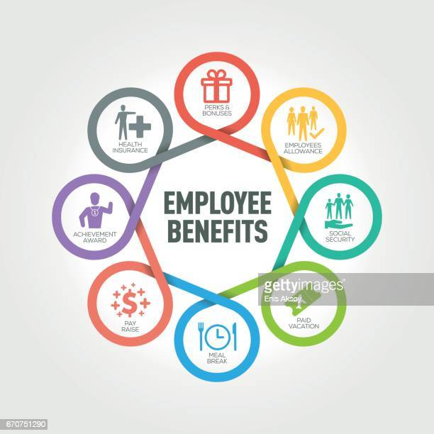 employee benetfits infographic with 8 steps, parts, options - satisfaction stock illustrations