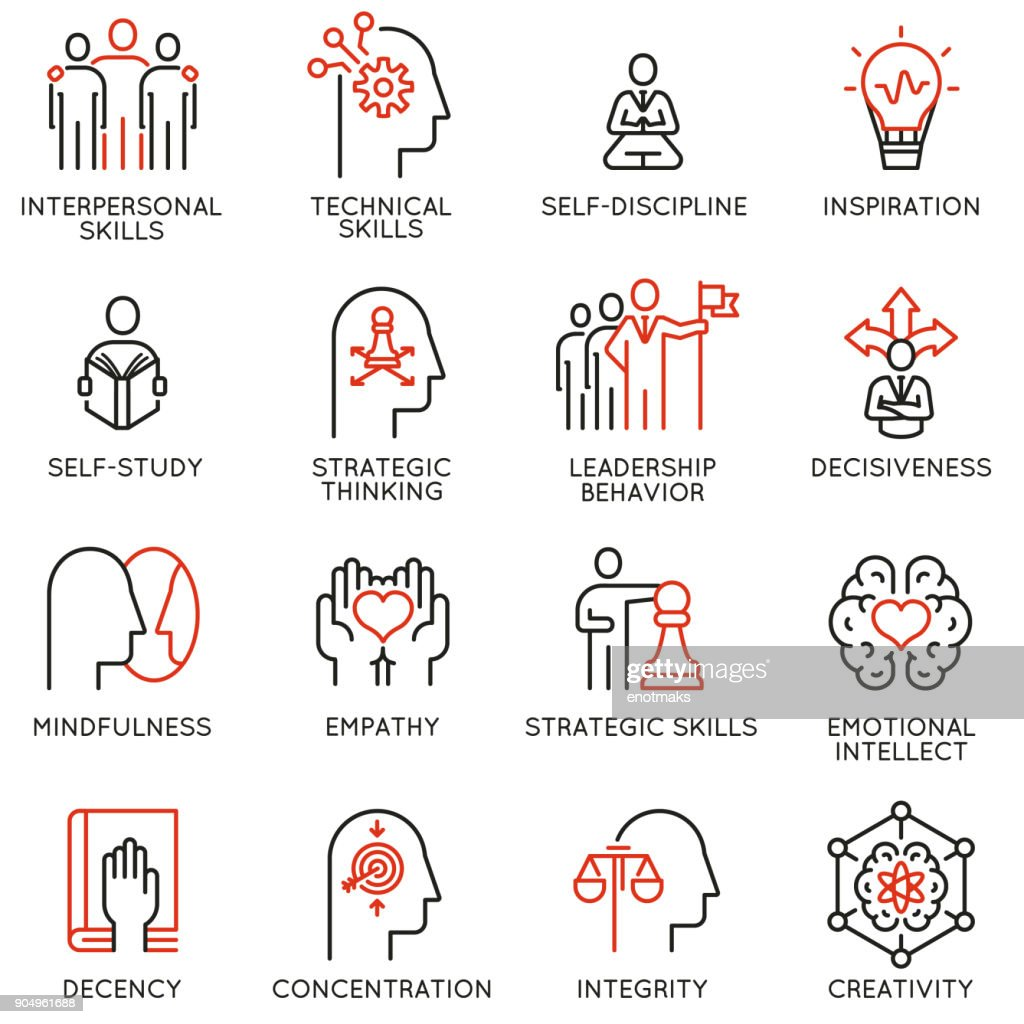 Empowerment leadership development and qualities of a leader icons