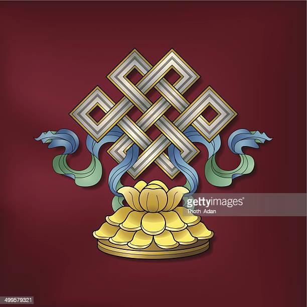 Endless knot / Srivatsa – (Auspicious Buddhist symbol)