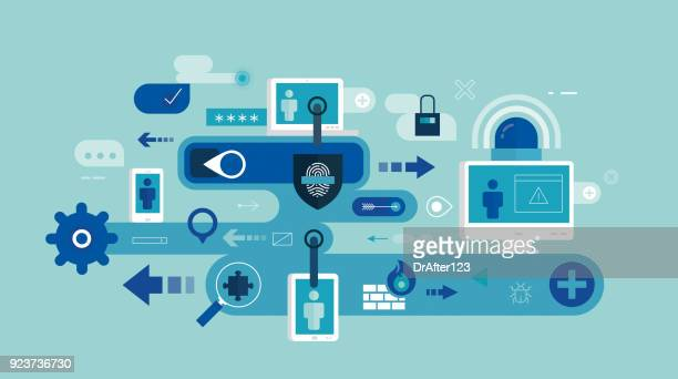 endpoint security - threats stock illustrations