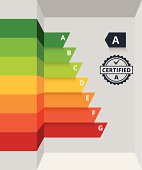 Energy Efficiency Classes Label