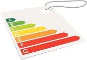 Energy efficiency label