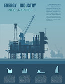 Energy industry infographic